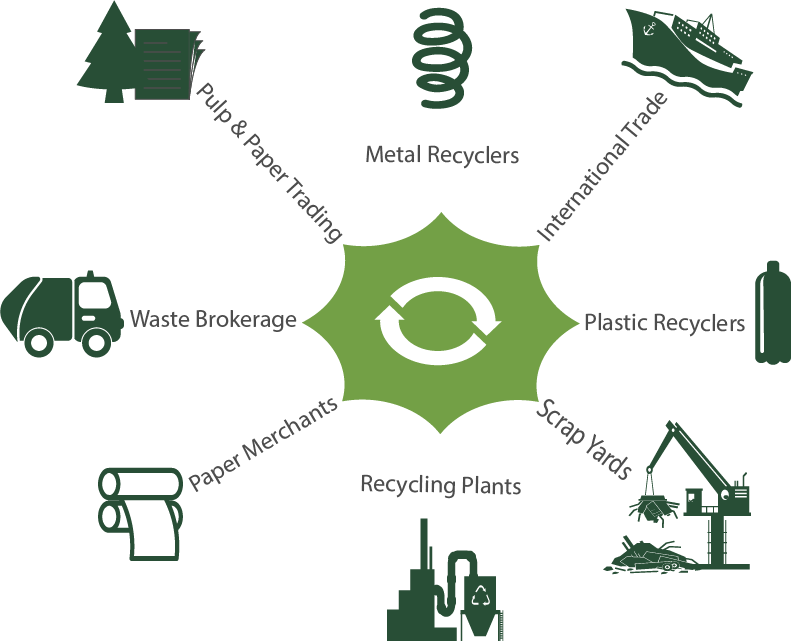 Recycling_Industry_Diagram