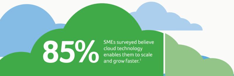 Sage X3 Cloud Benefits