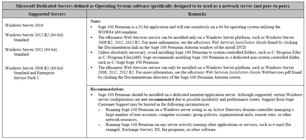 sage-100-premium-servers
