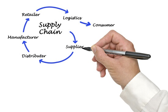 supply-chain-slider