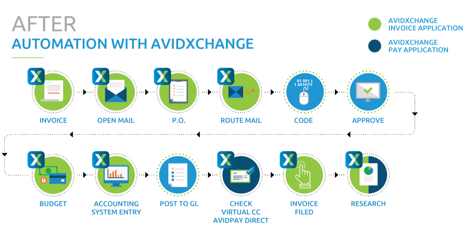 Avid Flow-1