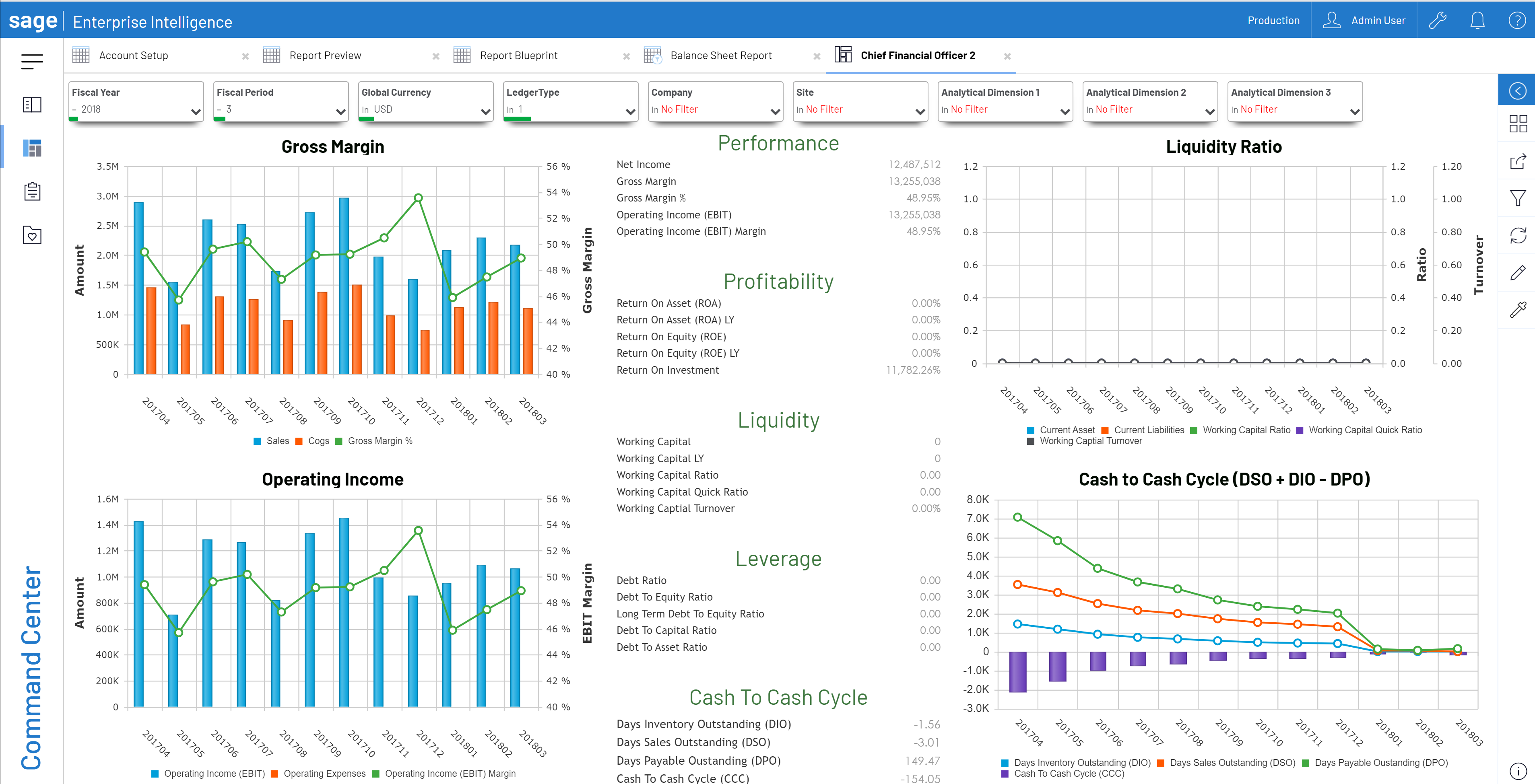 CFO dashboard