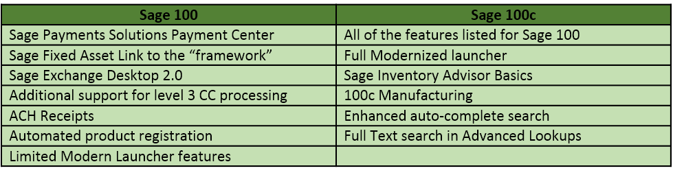Sage 100 vs Sage 100c Features
