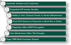 Sage 100 ERP Customer Requested Features
