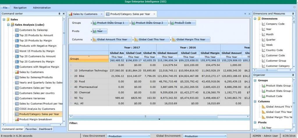 Sage Intelligence and Sage Enterprise Intelligence Reporting
