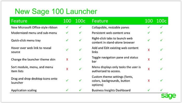 Sage 100 Launcher