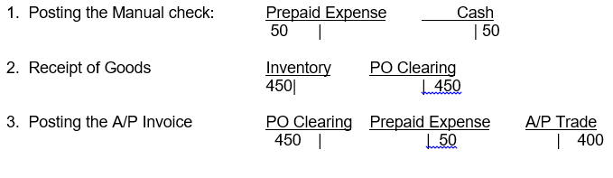 Sage 100 PO Prepayments Example