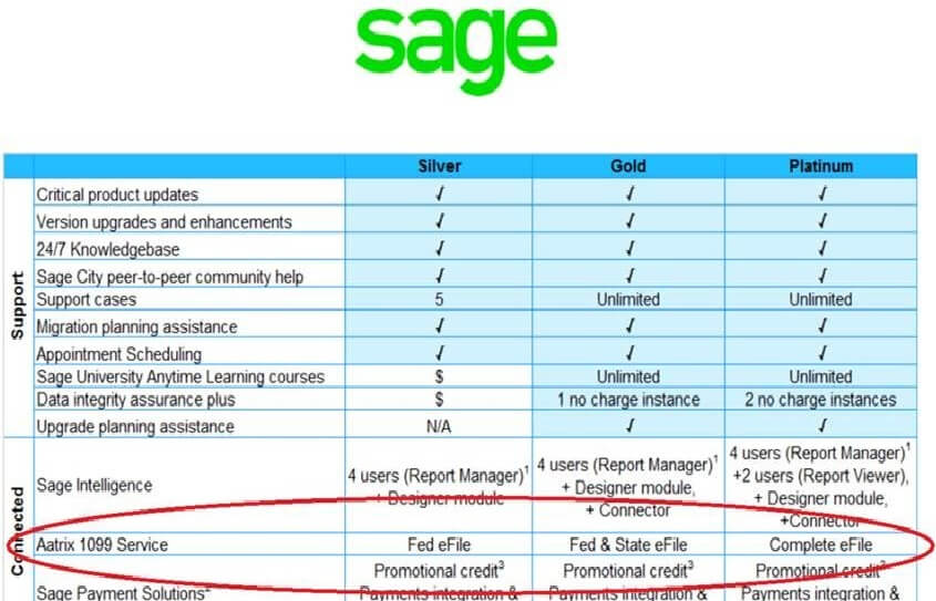 Sage 500 ERP Aatrix 1099