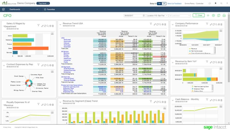 Sage Intacct CFO Dashboard