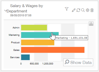 Sage Intacct Salary and Wages