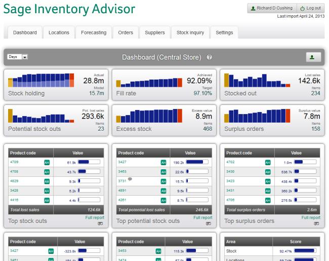 Sage Inventory Advisor Dashboard