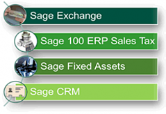 Sage 100 ERP Tighter Integrations