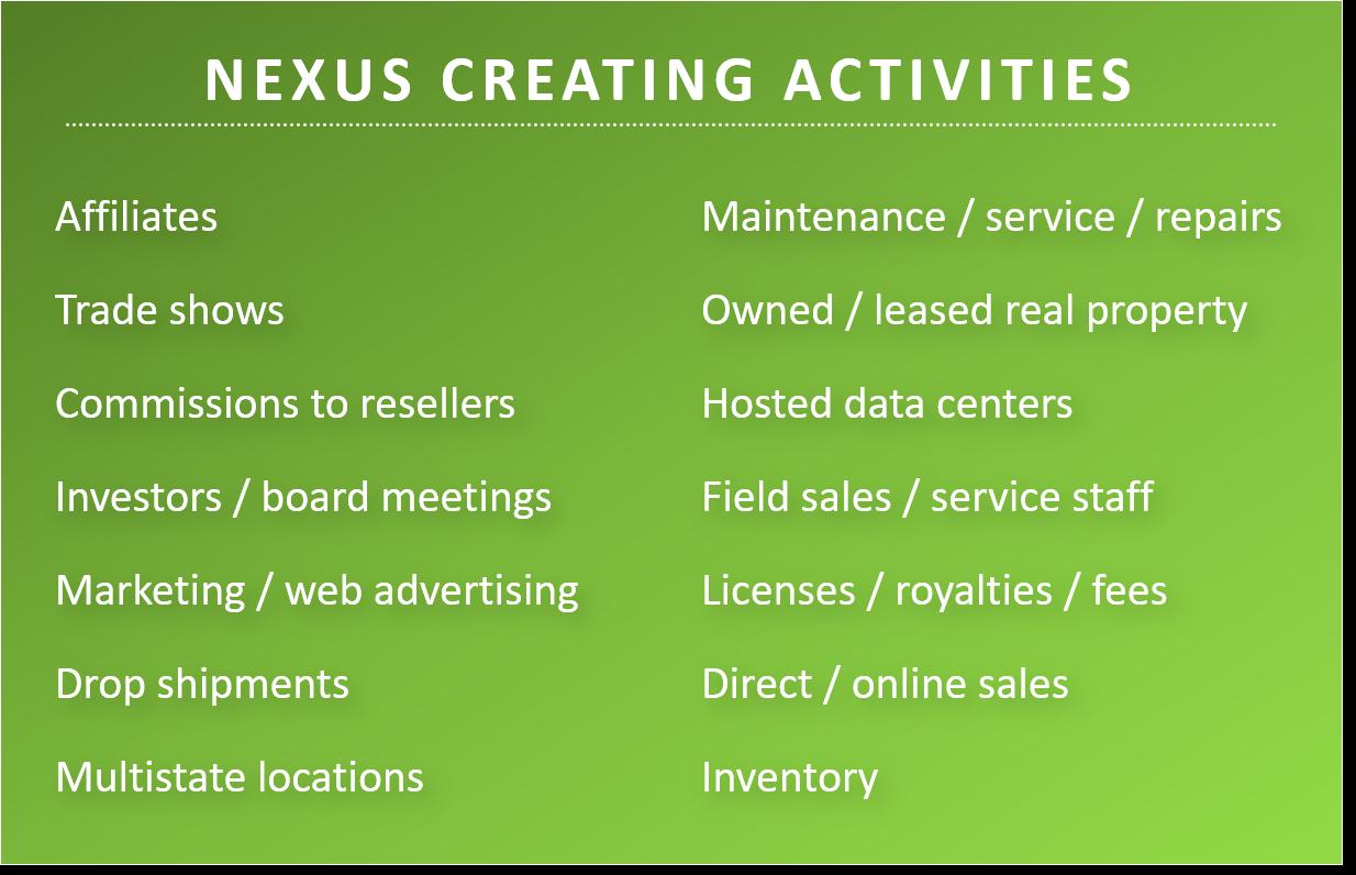 Nexus Creating Activities