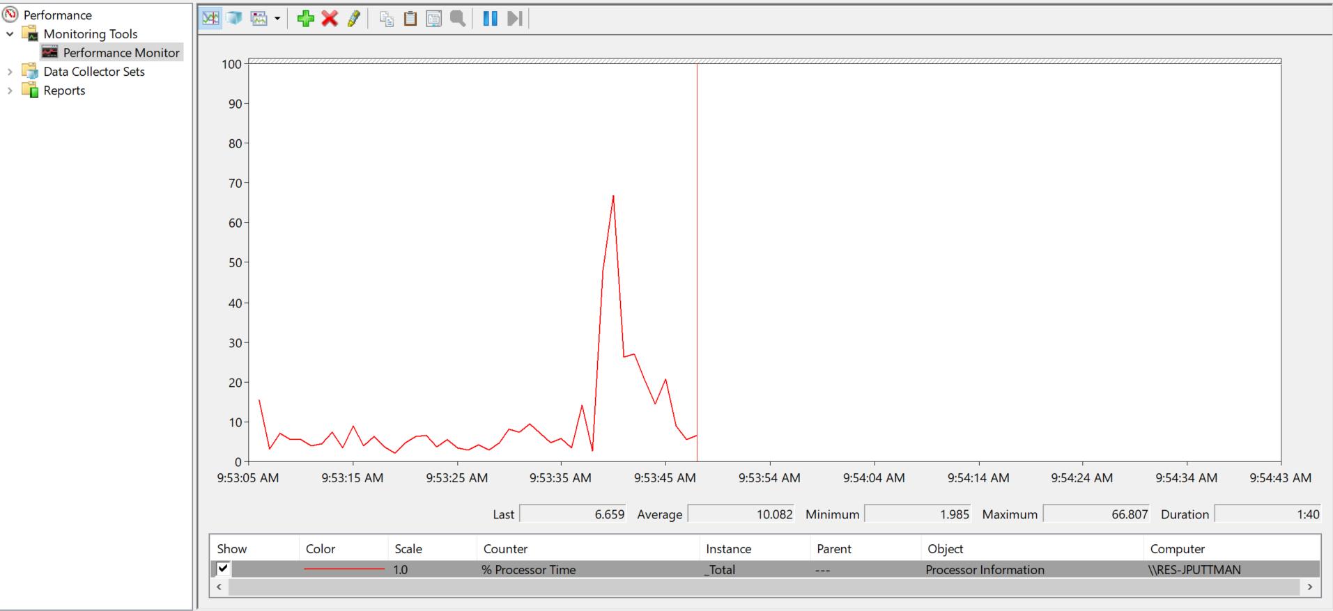 Perfmon 02 - Figure 04 - Performance Monitor Node