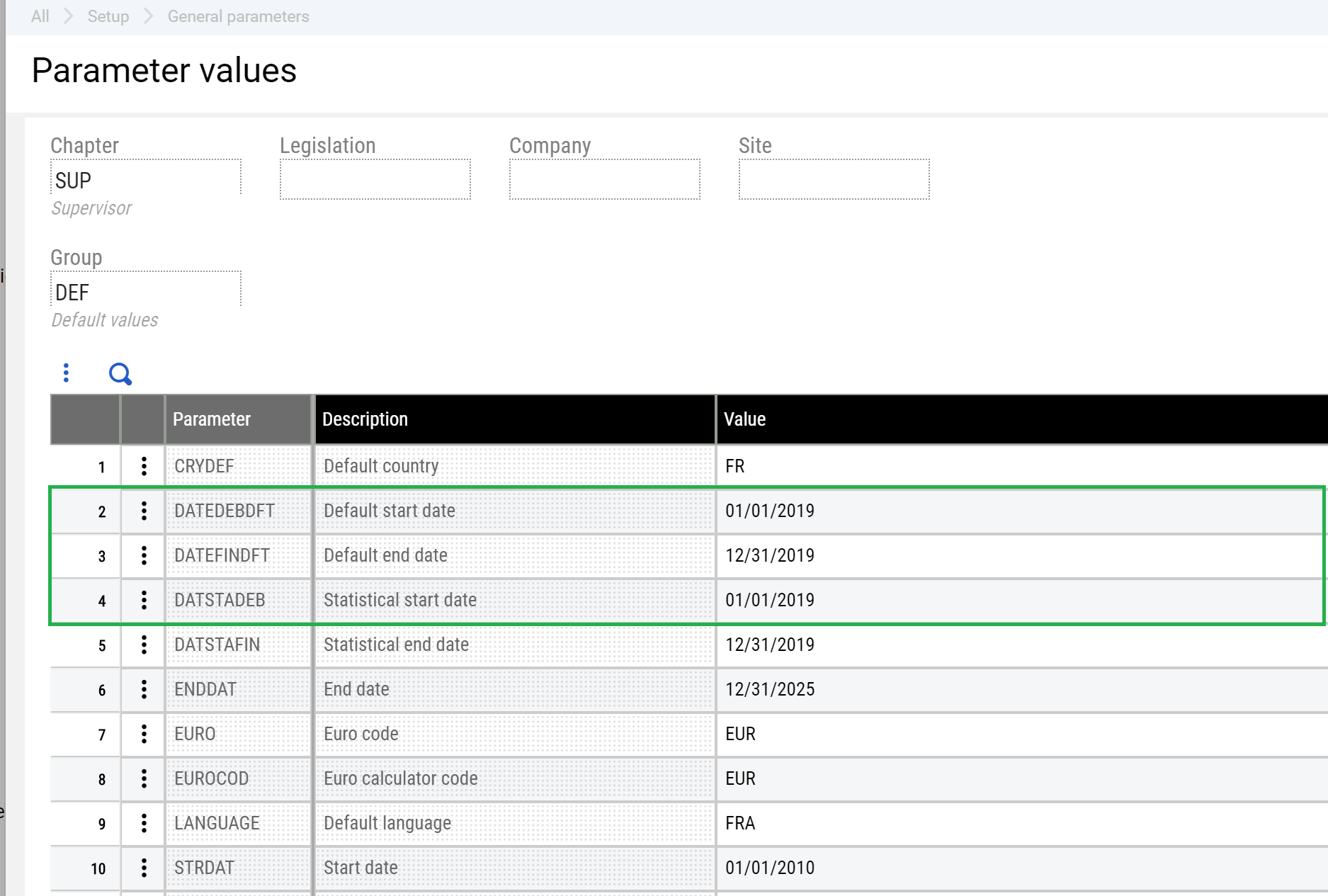 Parameter values