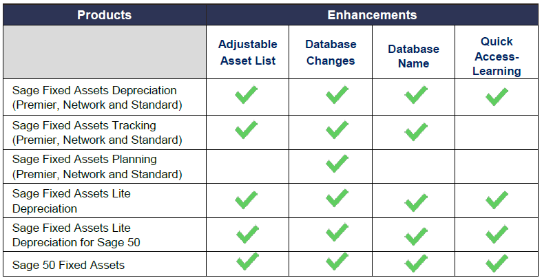 Sage FAS Enhancements