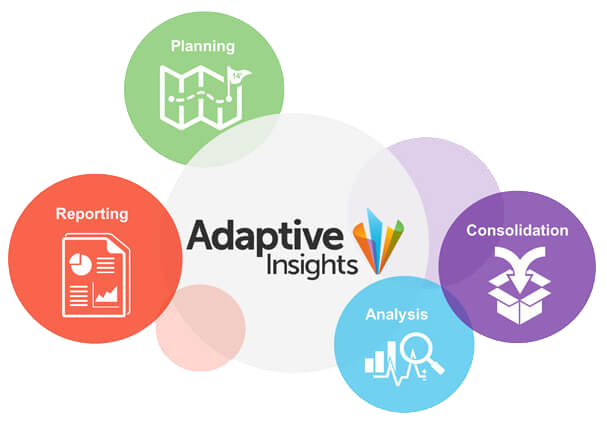 adaptive-insights-graphic